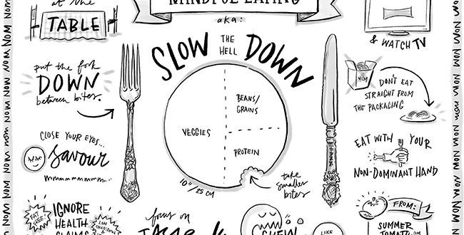 use-this-mindful-eating-placemat-to-remember-to-slow-down-and-enjoy-your-food-650x330